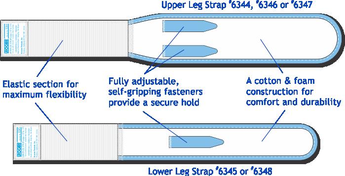 #6350 Fabric Leg Strap Kit