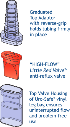 Valve Housing Cut-Away Diagram